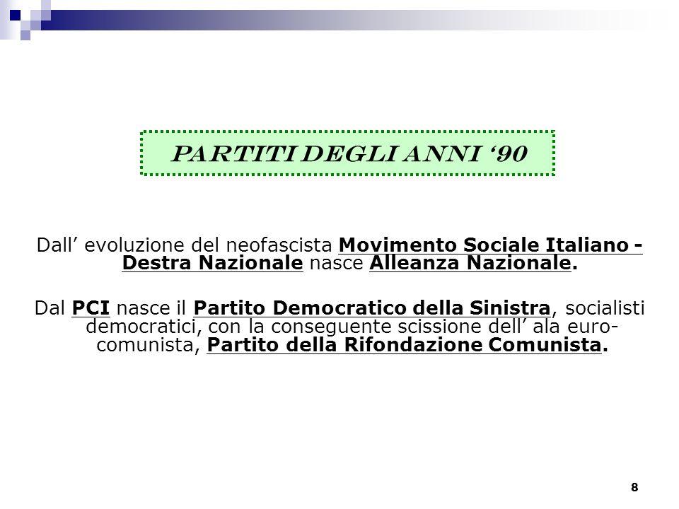 8 PARTITI DEGLI ANNI 90 Dall evoluzione del neofascista Movimento Sociale Italiano - Destra Nazionale nasce Alleanza Nazionale. Dal PCI nasce il Parti