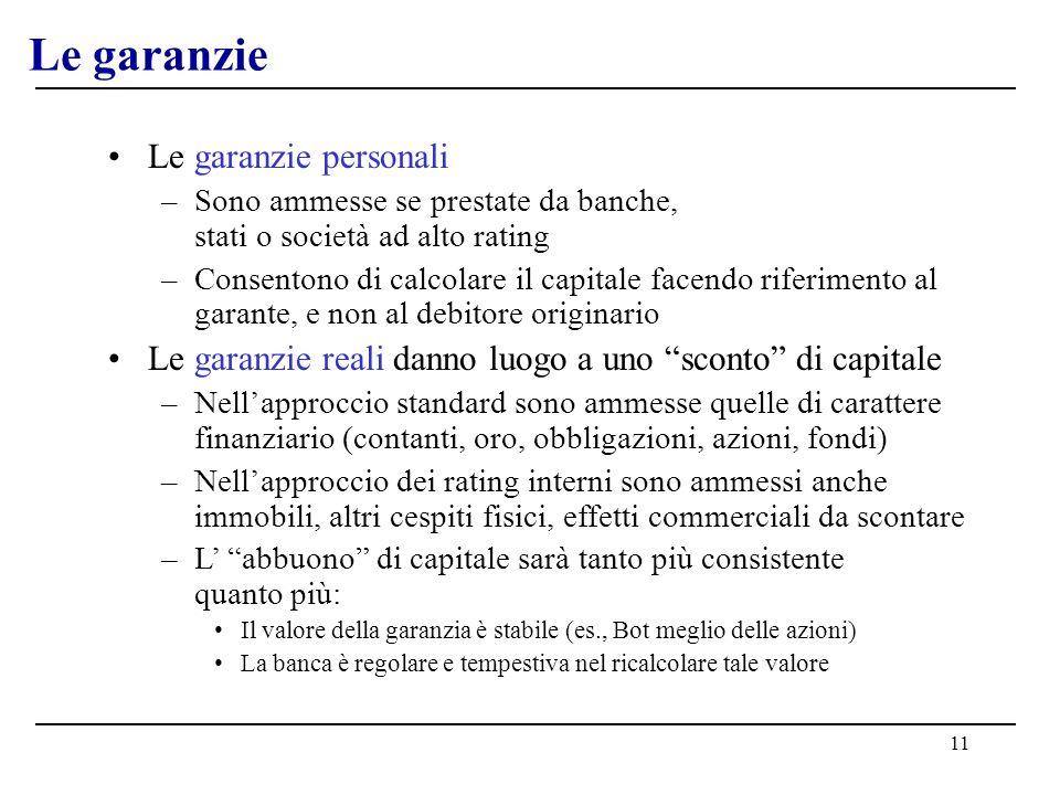 11 Le garanzie Le garanzie personali –Sono ammesse se prestate da banche, stati o società ad alto rating –Consentono di calcolare il capitale facendo