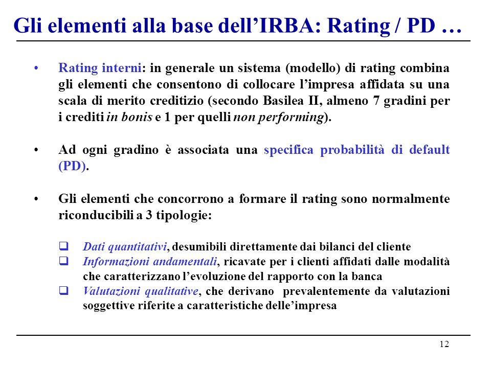 12 Gli elementi alla base dellIRBA: Rating / PD … Rating interni: in generale un sistema (modello) di rating combina gli elementi che consentono di collocare limpresa affidata su una scala di merito creditizio (secondo Basilea II, almeno 7 gradini per i crediti in bonis e 1 per quelli non performing).