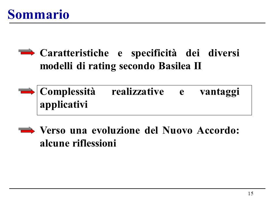 15 Sommario Caratteristiche e specificità dei diversi modelli di rating secondo Basilea II Complessità realizzative e vantaggi applicativi Verso una e
