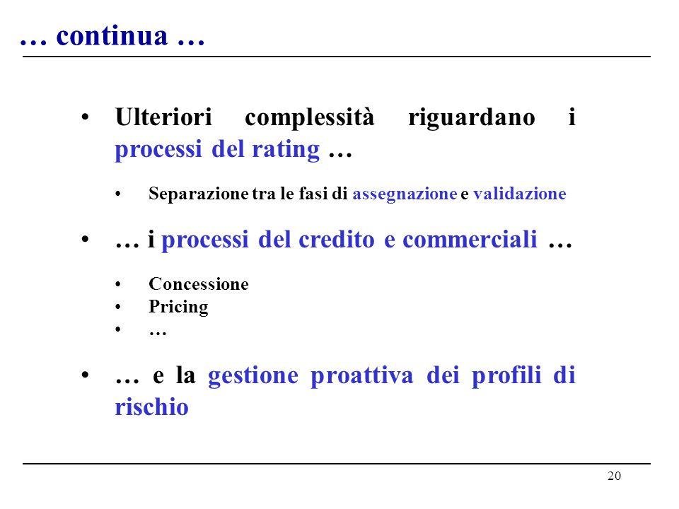 20 … continua … Ulteriori complessità riguardano i processi del rating … Separazione tra le fasi di assegnazione e validazione … i processi del credito e commerciali … Concessione Pricing … … e la gestione proattiva dei profili di rischio