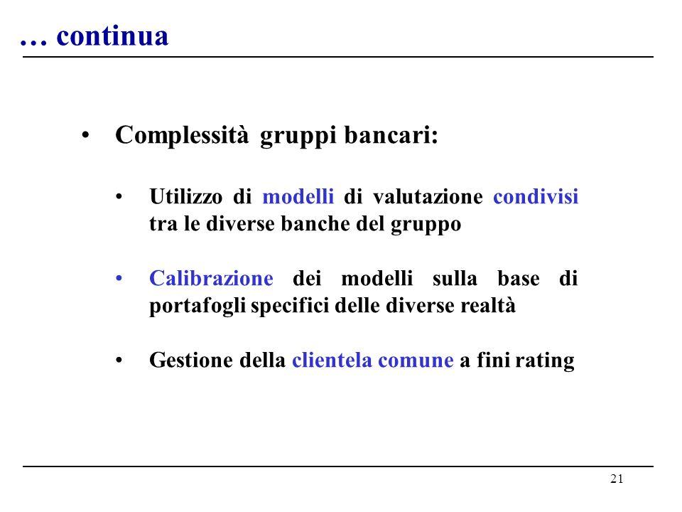 21 … continua Complessità gruppi bancari: Utilizzo di modelli di valutazione condivisi tra le diverse banche del gruppo Calibrazione dei modelli sulla