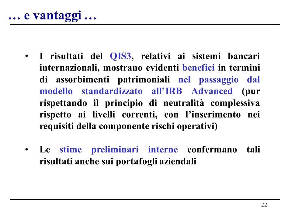 22 … e vantaggi … I risultati del QIS3, relativi ai sistemi bancari internazionali, mostrano evidenti benefici in termini di assorbimenti patrimoniali