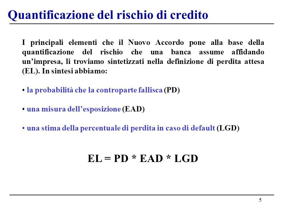 5 Quantificazione del rischio di credito I principali elementi che il Nuovo Accordo pone alla base della quantificazione del rischio che una banca assume affidando unimpresa, li troviamo sintetizzati nella definizione di perdita attesa (EL).