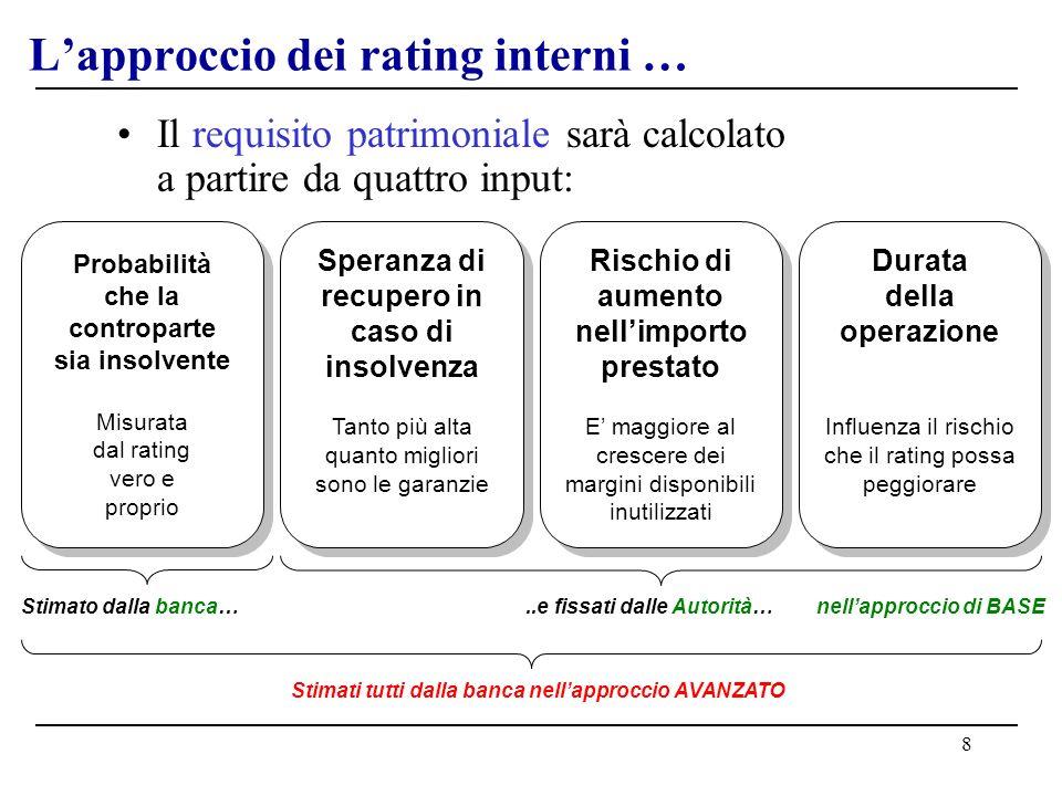 8 Lapproccio dei rating interni … Il requisito patrimoniale sarà calcolato a partire da quattro input: Probabilità che la controparte sia insolvente M