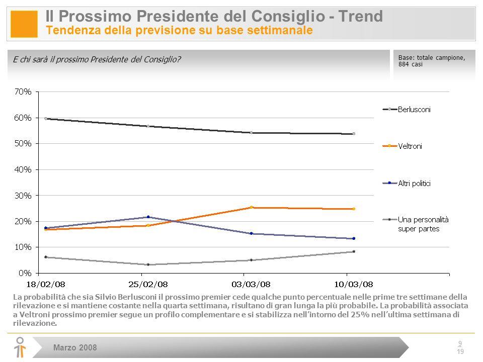 Marzo 2008 9 19 Il Prossimo Presidente del Consiglio - Trend Tendenza della previsione su base settimanale La probabilità che sia Silvio Berlusconi il prossimo premier cede qualche punto percentuale nelle prime tre settimane della rilevazione e si mantiene costante nella quarta settimana, risultano di gran lunga la più probabile.
