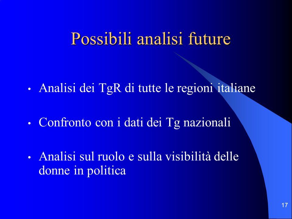 17 Possibili analisi future Analisi dei TgR di tutte le regioni italiane Confronto con i dati dei Tg nazionali Analisi sul ruolo e sulla visibilità delle donne in politica