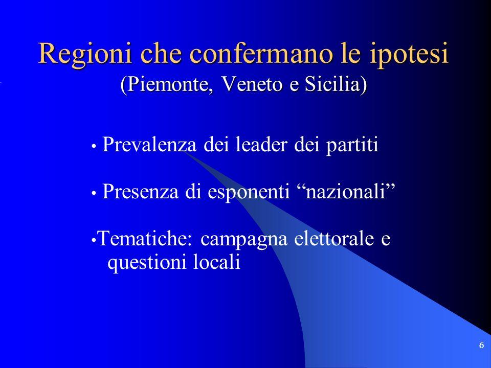 6 Prevalenza dei leader dei partiti Presenza di esponenti nazionali Tematiche: campagna elettorale e questioni locali Regioni che confermano le ipotesi (Piemonte, Veneto e Sicilia)