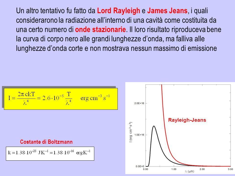 Un altro tentativo fu fatto da Lord Rayleigh e James Jeans, i quali considerarono la radiazione allinterno di una cavità come costituita da una certo