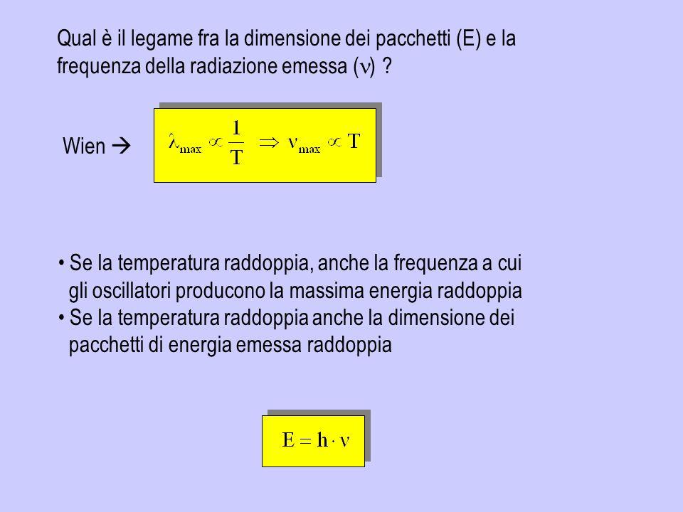 Qual è il legame fra la dimensione dei pacchetti (E) e la frequenza della radiazione emessa ( ) ? Wien Se la temperatura raddoppia, anche la frequenza
