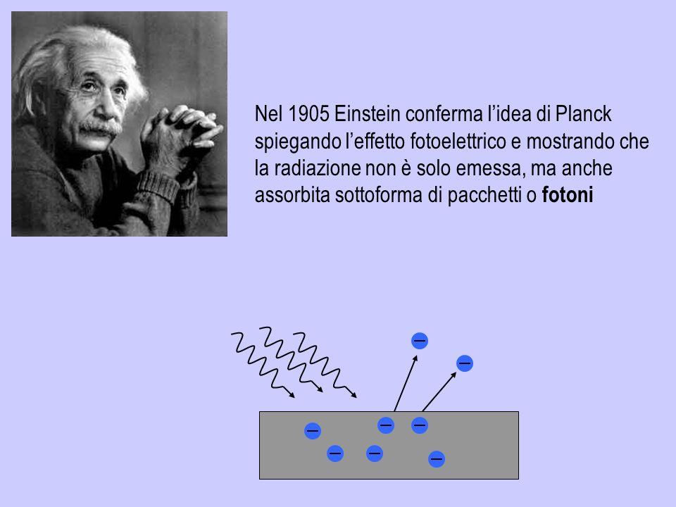 Nel 1905 Einstein conferma lidea di Planck spiegando leffetto fotoelettrico e mostrando che la radiazione non è solo emessa, ma anche assorbita sottof