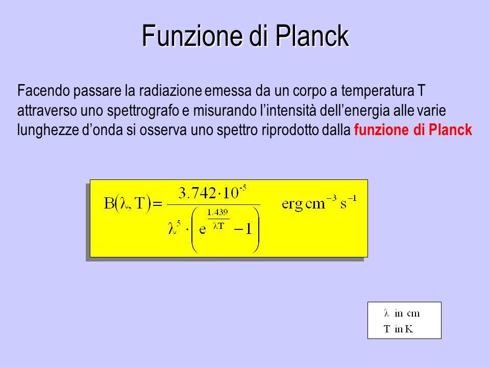 ( m) B(,T) (x10 16 erg cm -3 s -1 ) 1.5 (x10 14 Hz) 3.0 9.0
