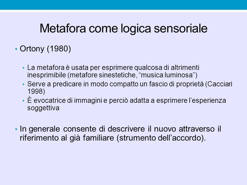 Metafora come logica sensoriale Ortony (1980) La metafora è usata per esprimere qualcosa di altrimenti inesprimibile (metafore sinestetiche, musica luminosa) Serve a predicare in modo compatto un fascio di proprietà (Cacciari 1998) È evocatrice di immagini e perciò adatta a esprimere lesperienza soggettiva In generale consente di descrivere il nuovo attraverso il riferimento al già familiare (strumento dellaccordo).