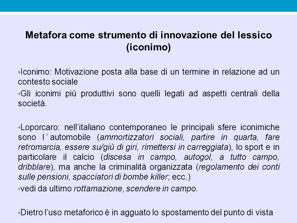 Metafora come strumento di innovazione del lessico (iconimo) Iconimo: Motivazione posta alla base di un termine in relazione ad un contesto sociale Gli iconimi più produttivi sono quelli legati ad aspetti centrali della società.