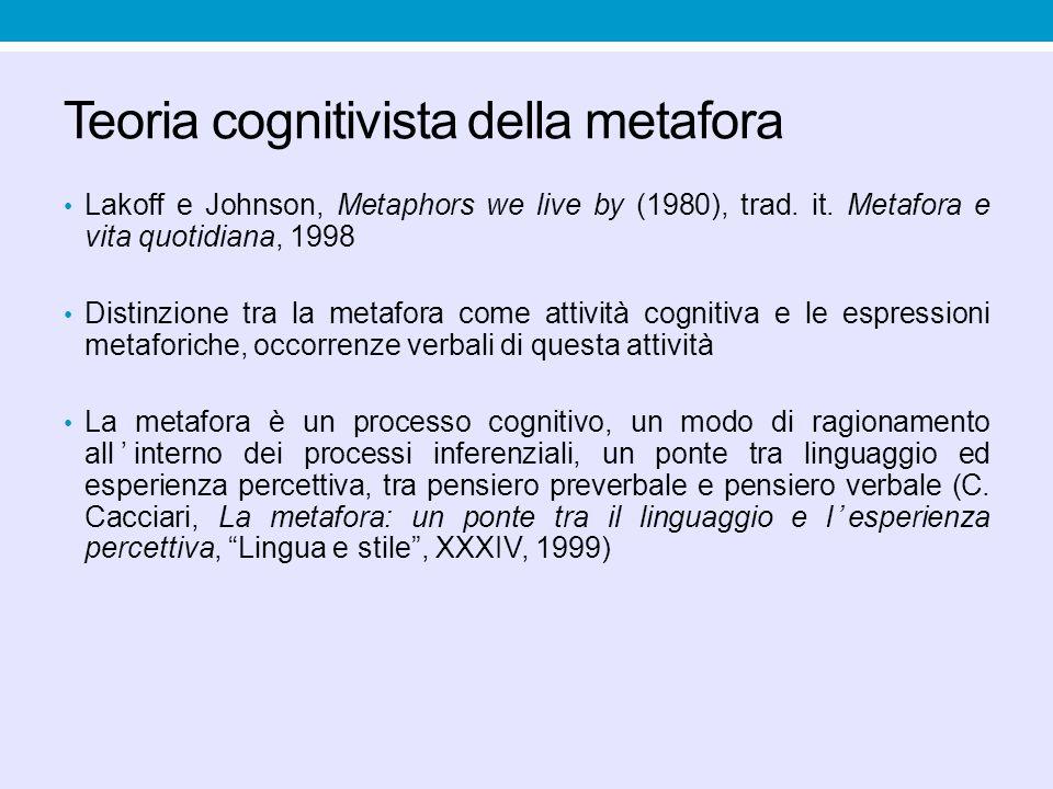 Teoria cognitivista della metafora Lakoff e Johnson, Metaphors we live by (1980), trad.