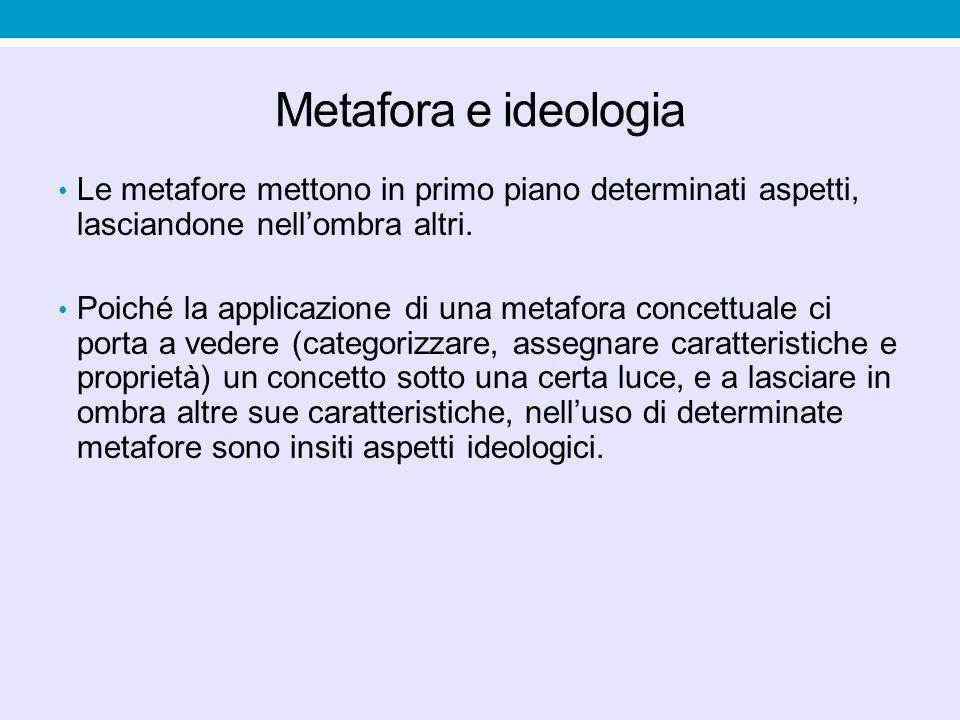 Metafora e ideologia Le metafore mettono in primo piano determinati aspetti, lasciandone nellombra altri.