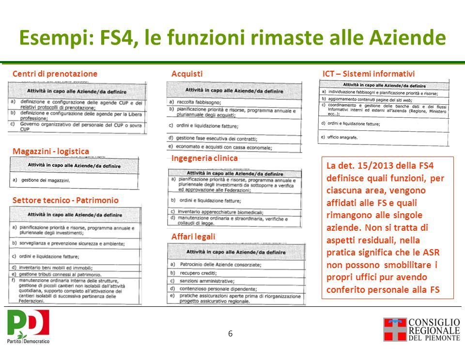 6 Esempi: FS4, le funzioni rimaste alle Aziende Acquisti Magazzini - logistica ICT – Sistemi informativiCentri di prenotazione Ingegneria clinica Settore tecnico - Patrimonio Affari legali La det.