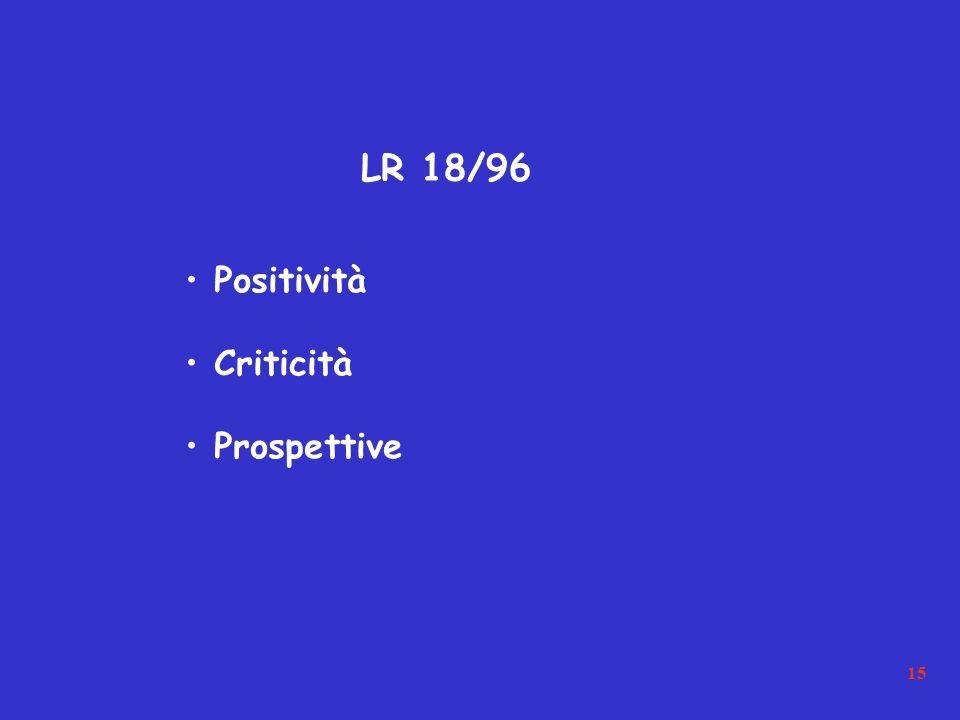 15 LR 18/96 Positività Criticità Prospettive