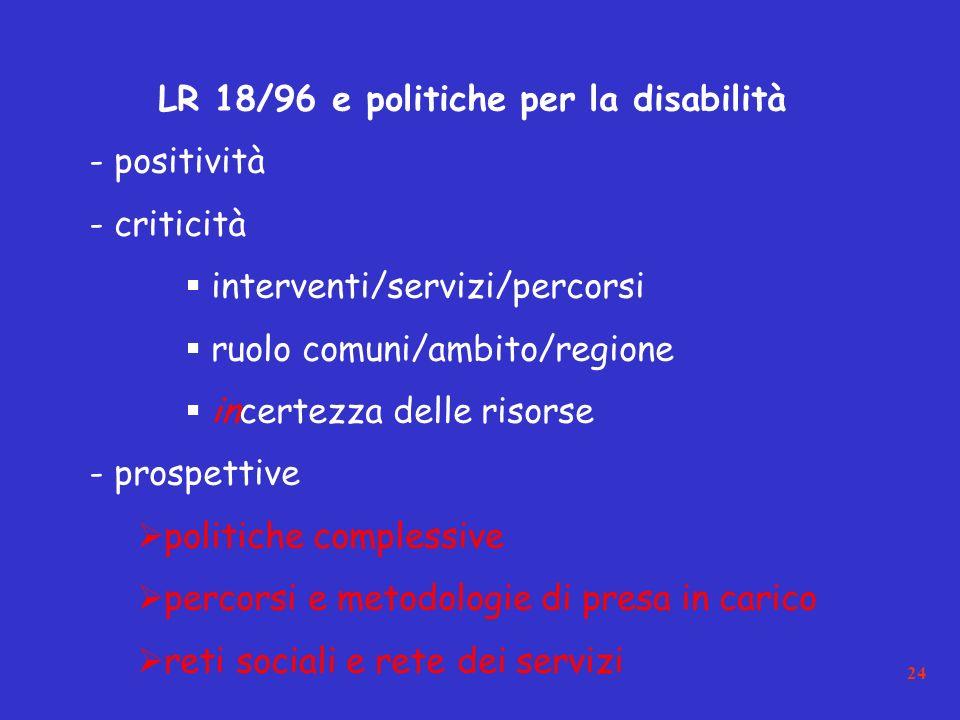 24 LR 18/96 e politiche per la disabilità - positività - criticità interventi/servizi/percorsi ruolo comuni/ambito/regione incertezza delle risorse - prospettive politiche complessive percorsi e metodologie di presa in carico reti sociali e rete dei servizi