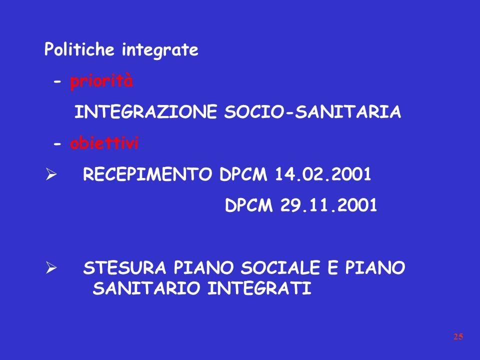 25 Politiche integrate - priorità INTEGRAZIONE SOCIO-SANITARIA - obiettivi RECEPIMENTO DPCM 14.02.2001 DPCM 29.11.2001 STESURA PIANO SOCIALE E PIANO SANITARIO INTEGRATI