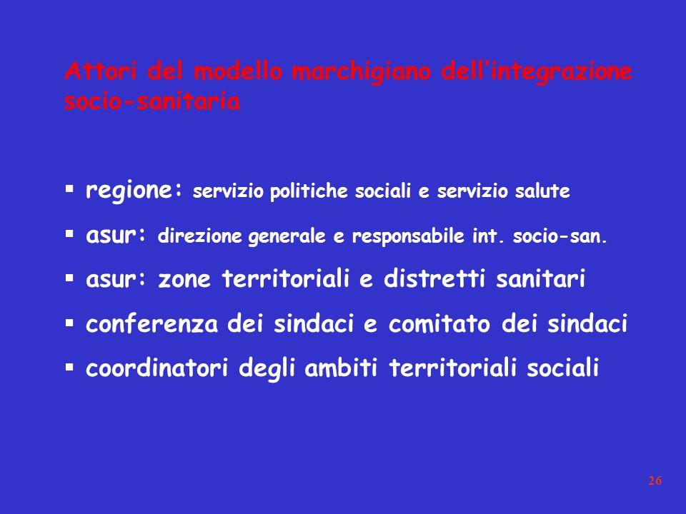 26 Attori del modello marchigiano dellintegrazione socio-sanitaria regione: servizio politiche sociali e servizio salute asur: direzione generale e responsabile int.