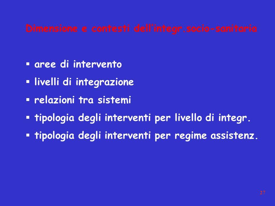 27 Dimensione e contesti dellintegr.socio-sanitaria aree di intervento livelli di integrazione relazioni tra sistemi tipologia degli interventi per livello di integr.