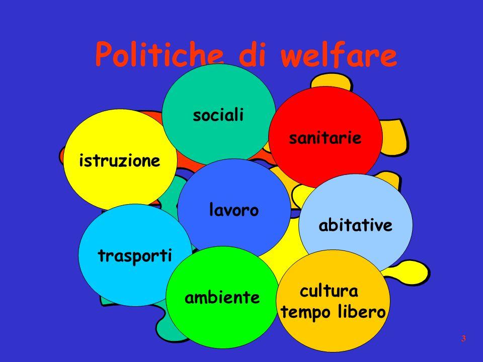 3 Politiche di welfare istruzione sociali lavoro trasporti sanitarie abitative ambiente cultura tempo libero