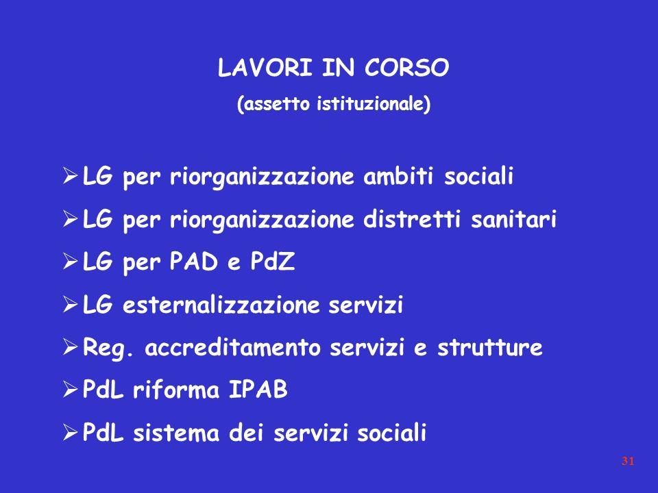 31 LAVORI IN CORSO (assetto istituzionale) LG per riorganizzazione ambiti sociali LG per riorganizzazione distretti sanitari LG per PAD e PdZ LG esternalizzazione servizi Reg.