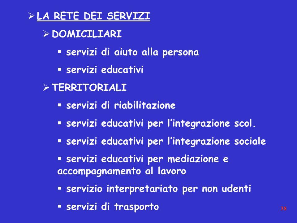 38 LA RETE DEI SERVIZI DOMICILIARI servizi di aiuto alla persona servizi educativi TERRITORIALI servizi di riabilitazione servizi educativi per lintegrazione scol.