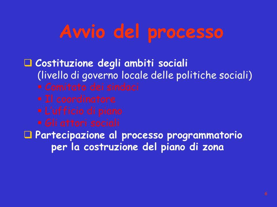 6 Costituzione degli ambiti sociali (livello di governo locale delle politiche sociali) Comitato dei sindaci Il coordinatore Lufficio di piano Gli attori sociali Partecipazione al processo programmatorio per la costruzione del piano di zona Avvio del processo
