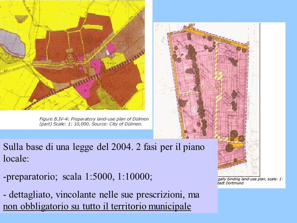 Sulla base di una legge del 2004. 2 fasi per il piano locale: -preparatorio; scala 1:5000, 1:10000; - dettagliato, vincolante nelle sue prescrizioni,