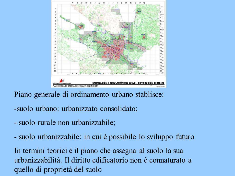 Piano generale di ordinamento urbano stablisce: -suolo urbano: urbanizzato consolidato; - suolo rurale non urbanizzabile; - suolo urbanizzabile: in cu