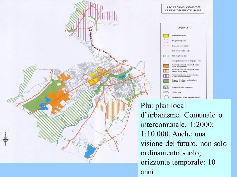 Plu: plan local durbanisme. Comunale o intercomunale. 1:2000; 1:10.000. Anche una visione del futuro, non solo ordinamento suolo; orizzonte temporale: