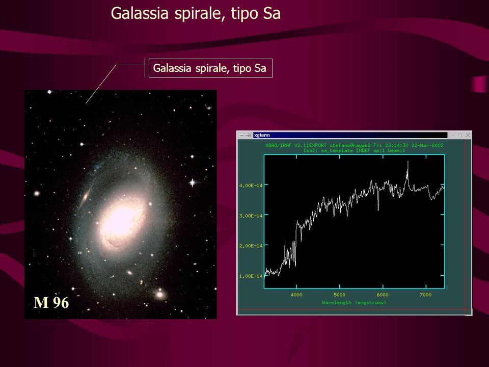 Galassia spirale, tipo Sa M 96 Galassia spirale, tipo Sa