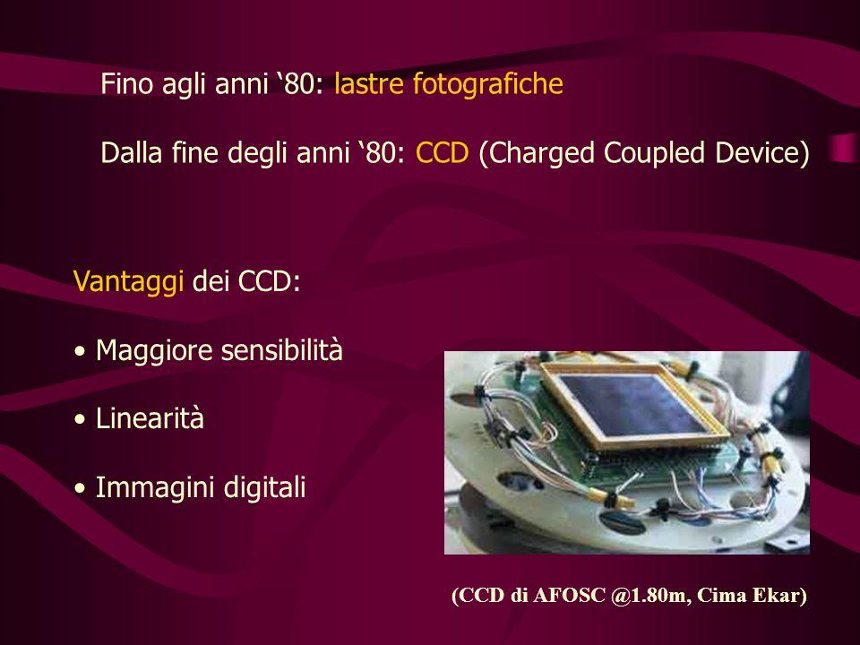 Fino agli anni 80: lastre fotografiche Dalla fine degli anni 80: CCD (Charged Coupled Device) Vantaggi dei CCD: Maggiore sensibilità Linearità Immagini digitali (CCD di AFOSC @1.80m, Cima Ekar)