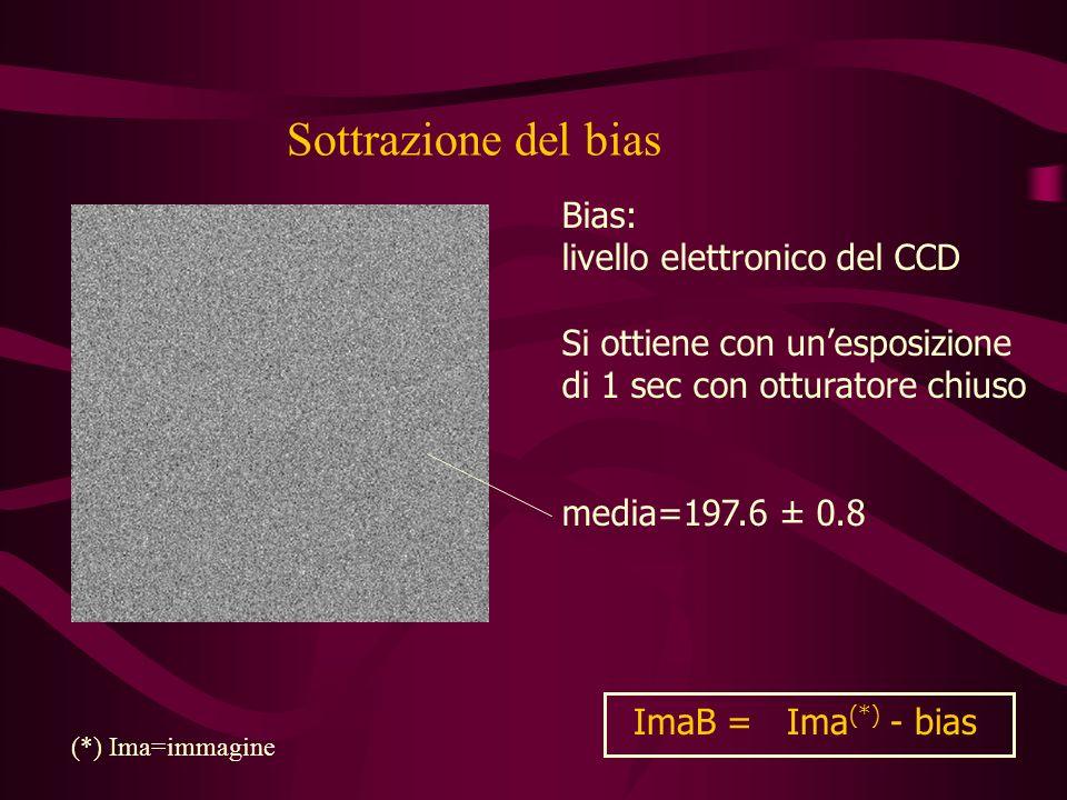 Sottrazione del bias Bias: livello elettronico del CCD Si ottiene con unesposizione di 1 sec con otturatore chiuso media=197.6 ± 0.8 ImaB = Ima (*) -