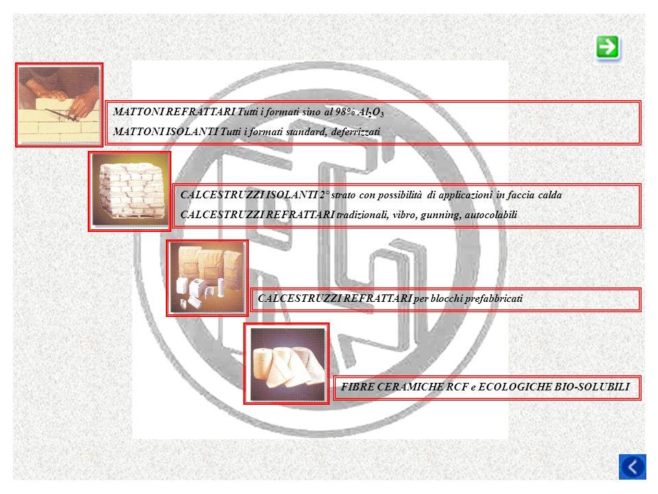 MATTONI REFRATTARI Tutti i formati sino al 98% Al 2 O 3 MATTONI ISOLANTI Tutti i formati standard, deferrizzati CALCESTRUZZI ISOLANTI 2° strato con possibilità di applicazioni in faccia calda CALCESTRUZZI REFRATTARI tradizionali, vibro, gunning, autocolabili CALCESTRUZZI REFRATTARI per blocchi prefabbricati FIBRE CERAMICHE RCF e ECOLOGICHE BIO-SOLUBILI