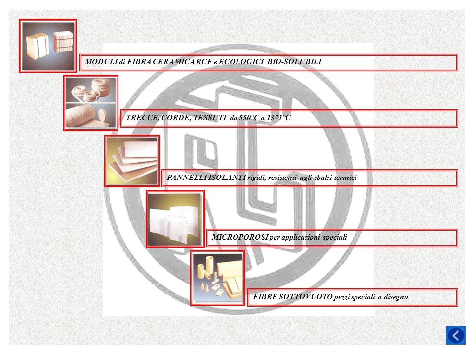 PANNELLI ISOLANTI rigidi, resistenti agli sbalzi termici TRECCE, CORDE, TESSUTI da 550°C a 1371°C MODULI di FIBRA CERAMICA RCF e ECOLOGICI BIO-SOLUBILI MICROPOROSI per applicazioni speciali FIBRE SOTTOVUOTO pezzi speciali a disegno