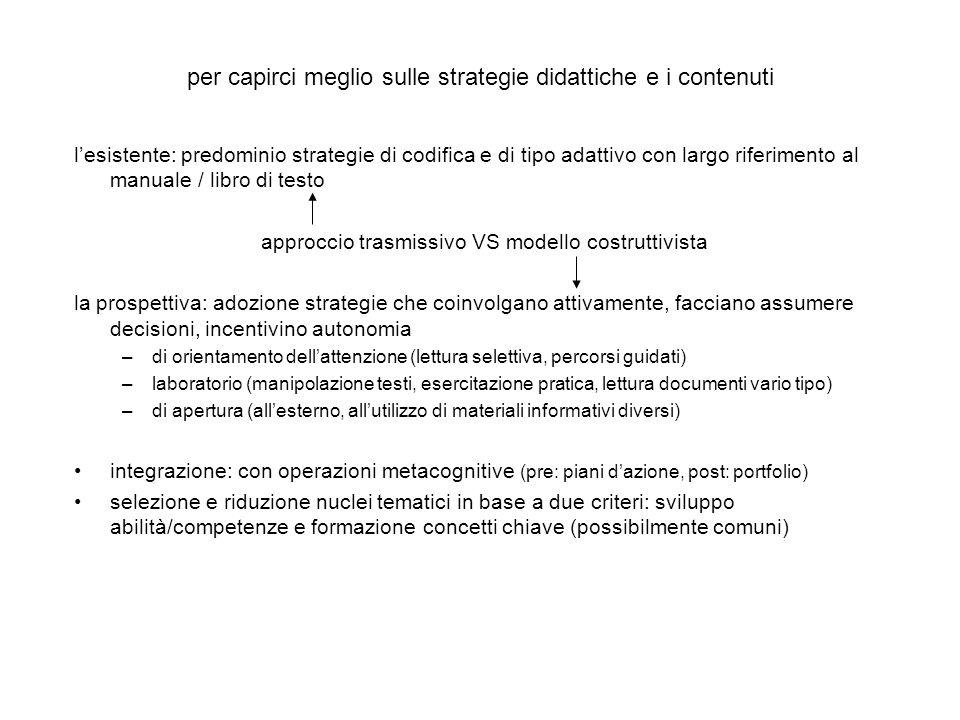 per capirci meglio sulle strategie didattiche e i contenuti lesistente: predominio strategie di codifica e di tipo adattivo con largo riferimento al manuale / libro di testo approccio trasmissivo VS modello costruttivista la prospettiva: adozione strategie che coinvolgano attivamente, facciano assumere decisioni, incentivino autonomia –di orientamento dellattenzione (lettura selettiva, percorsi guidati) –laboratorio (manipolazione testi, esercitazione pratica, lettura documenti vario tipo) –di apertura (allesterno, allutilizzo di materiali informativi diversi) integrazione: con operazioni metacognitive (pre: piani dazione, post: portfolio) selezione e riduzione nuclei tematici in base a due criteri: sviluppo abilità/competenze e formazione concetti chiave (possibilmente comuni)