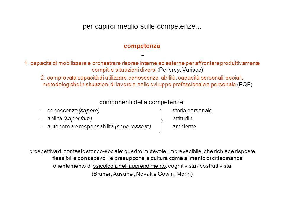 per capirci meglio sulle competenze...competenza = 1.