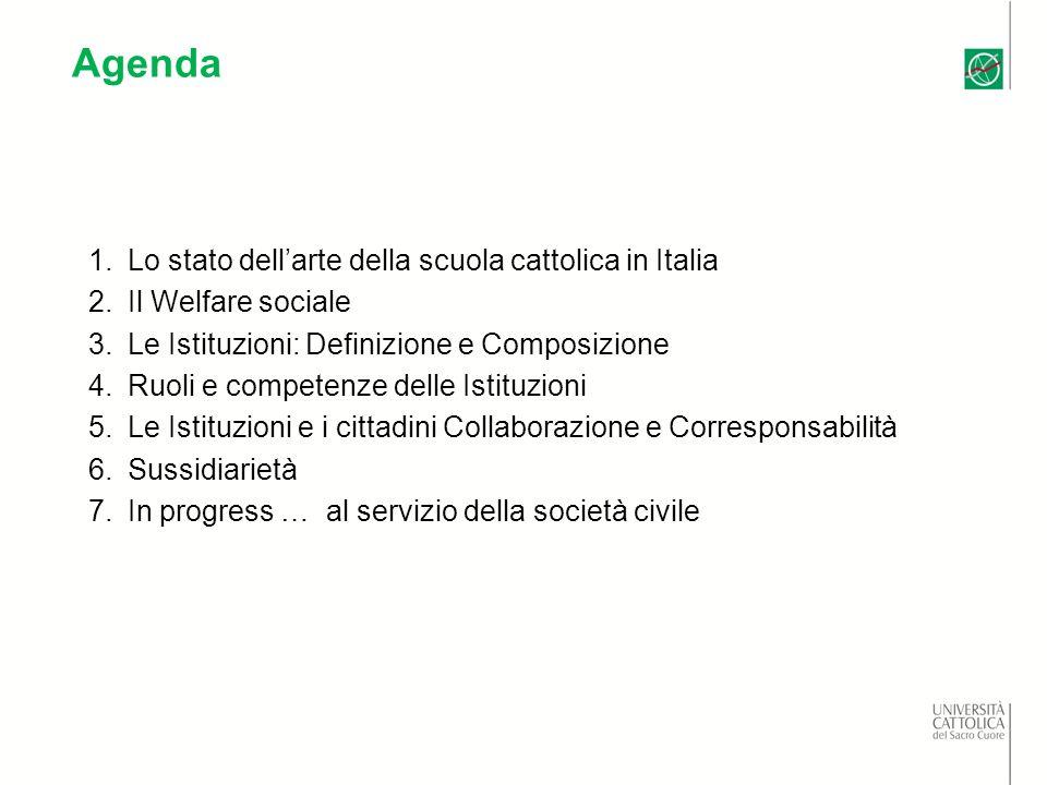 Agenda 1.Lo stato dellarte della scuola cattolica in Italia 2.Il Welfare sociale 3.Le Istituzioni: Definizione e Composizione 4.Ruoli e competenze delle Istituzioni 5.Le Istituzioni e i cittadini Collaborazione e Corresponsabilità 6.Sussidiarietà 7.In progress … al servizio della società civile