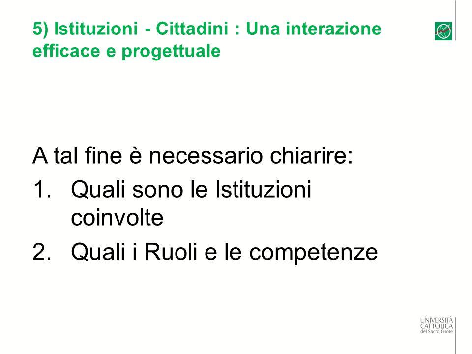 5) Istituzioni - Cittadini : Una interazione efficace e progettuale A tal fine è necessario chiarire: 1.Quali sono le Istituzioni coinvolte 2.Quali i Ruoli e le competenze