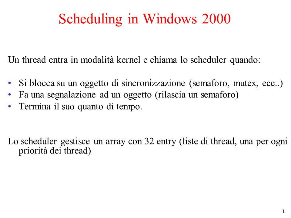 1 Scheduling in Windows 2000 Un thread entra in modalità kernel e chiama lo scheduler quando: Si blocca su un oggetto di sincronizzazione (semaforo, m