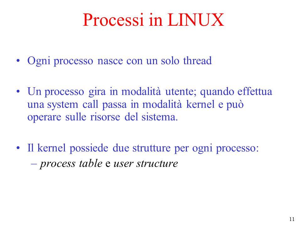 11 Processi in LINUX Ogni processo nasce con un solo thread Un processo gira in modalità utente; quando effettua una system call passa in modalità kernel e può operare sulle risorse del sistema.