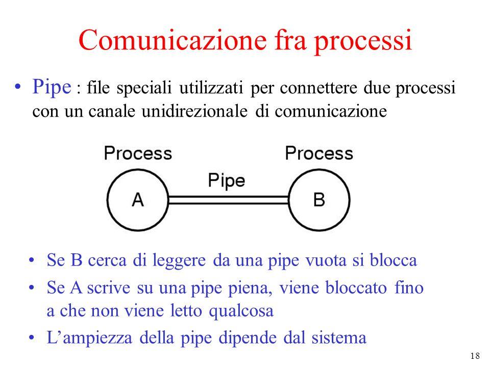 18 Comunicazione fra processi Pipe : file speciali utilizzati per connettere due processi con un canale unidirezionale di comunicazione Se B cerca di leggere da una pipe vuota si blocca Se A scrive su una pipe piena, viene bloccato fino a che non viene letto qualcosa Lampiezza della pipe dipende dal sistema