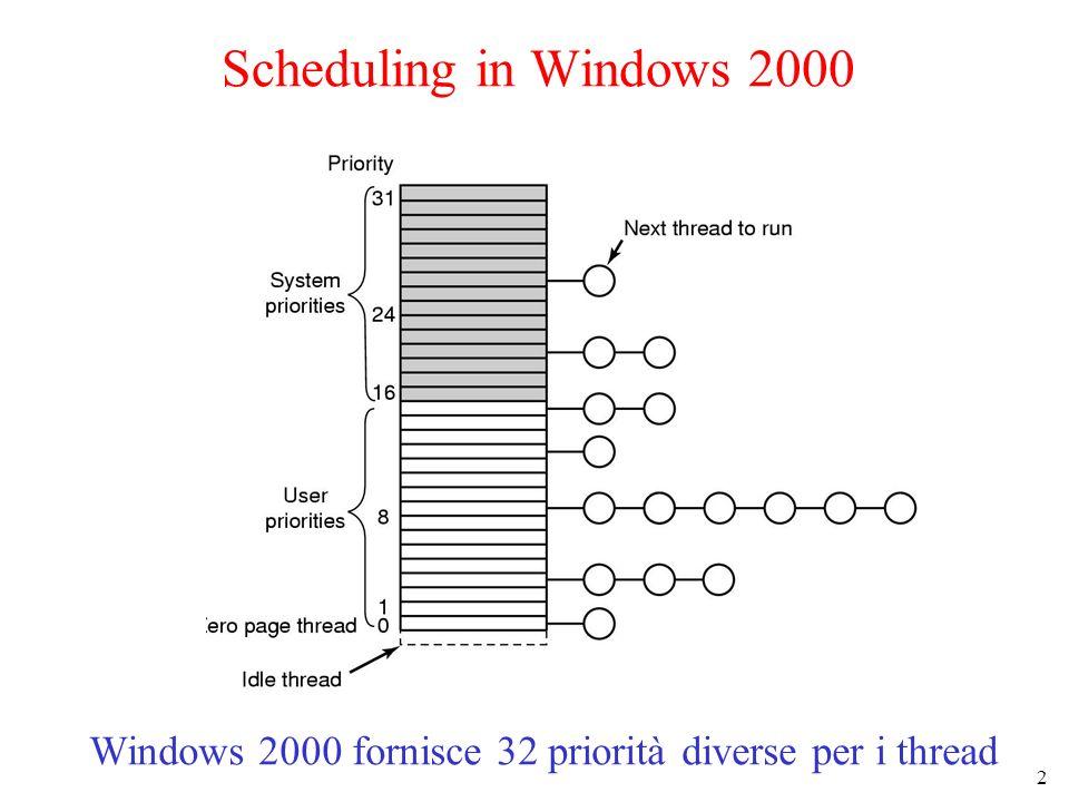 2 Scheduling in Windows 2000 Windows 2000 fornisce 32 priorità diverse per i thread