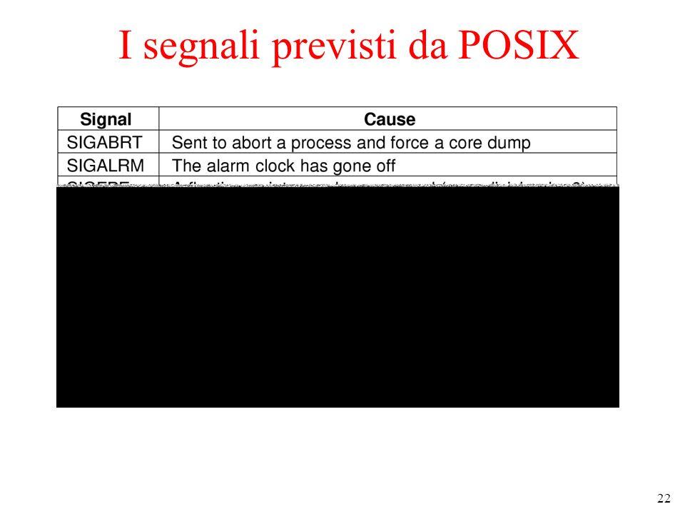 22 I segnali previsti da POSIX