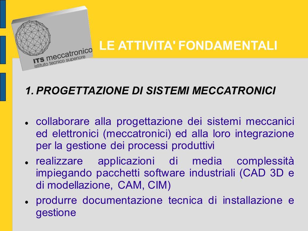 Il Tecnico Superiore per l'Automazione ed i Sistemi Meccatronici opera nel contesto delle soluzioni usate per realizzare, integrare, controllare macch