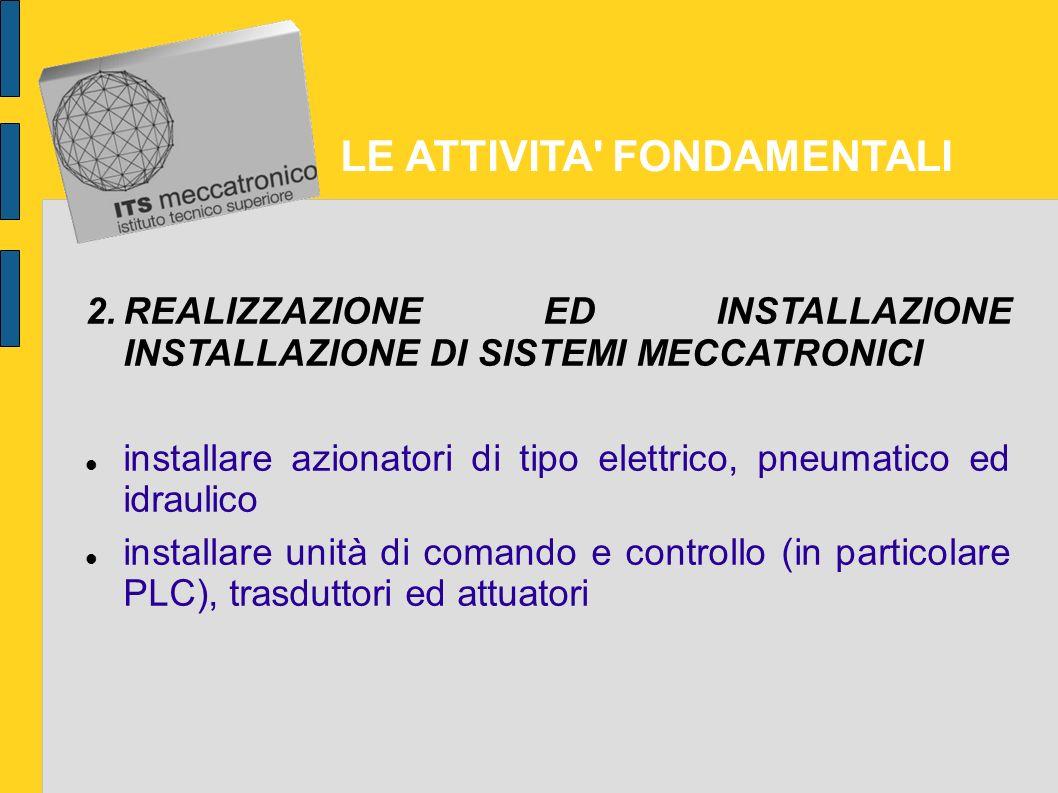 LE ATTIVITA FONDAMENTALI 1.PROGETTAZIONE DI SISTEMI MECCATRONICI collaborare alla progettazione dei sistemi meccanici ed elettronici (meccatronici) ed alla loro integrazione per la gestione dei processi produttivi realizzare applicazioni di media complessità impiegando pacchetti software industriali (CAD 3D e di modellazione, CAM, CIM) produrre documentazione tecnica di installazione e gestione