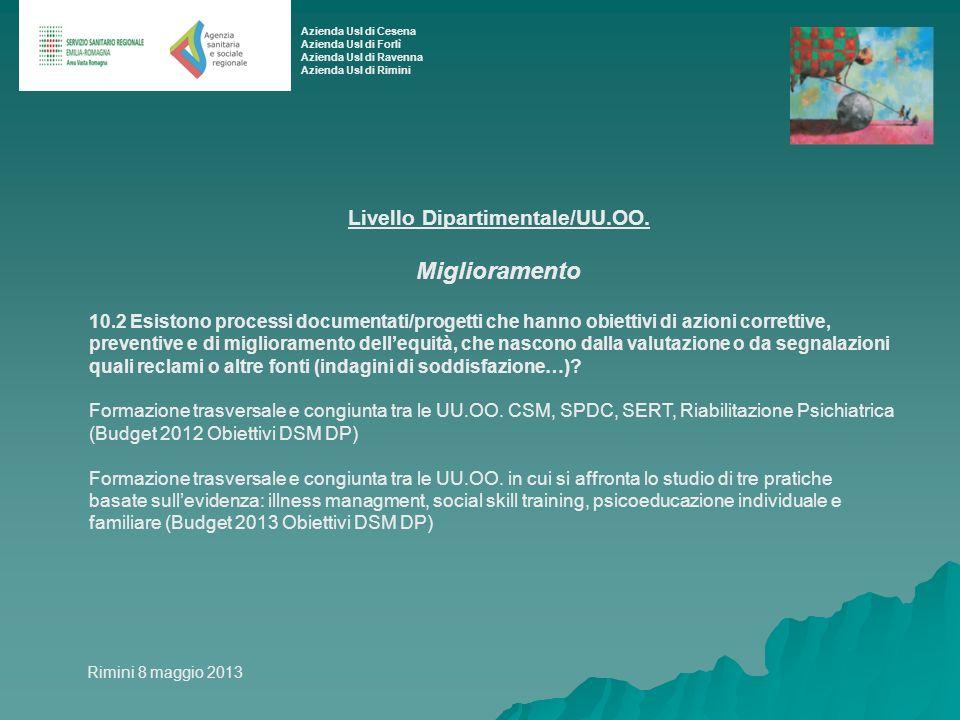 Livello Dipartimentale/UU.OO. Miglioramento 10.2 Esistono processi documentati/progetti che hanno obiettivi di azioni correttive, preventive e di migl